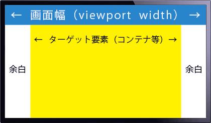 viewport width